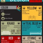Color and Interior Design Trends 2014
