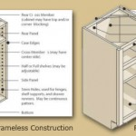 Your Kitchen Cabinet Style: Frameless vs. Framed Cabinets