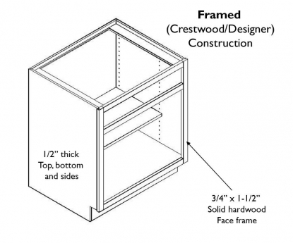 Framed Cabinet Illustration - Dura Supreme
