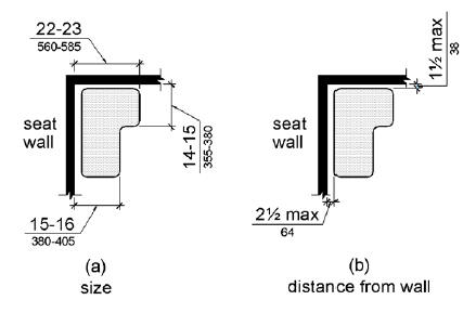 Dining Chair Dimensions In Feet